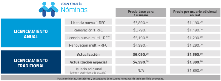 Lista de Precios Nóminas contpaqi Querétaro