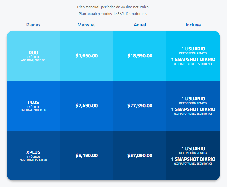 Escritorio Virtual - lista de precios contpaqi queretaro